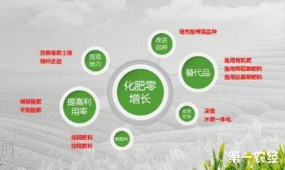 云南化肥农药使用量连续4年负增长