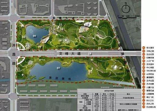 《森林安阳生态建设规划》通过国家专家组评审