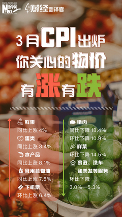 2021年4月鸭肉价格最新行情及走势预测