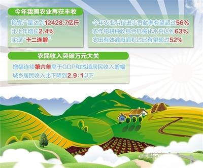 吉林省率先实现农业现代化工作述评