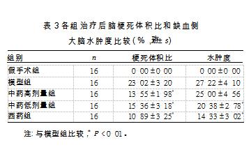 https://www.nlmy.com.cn/yaocai/vsuxsw.html